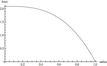 forcecurve2_zps84100d69.jpg