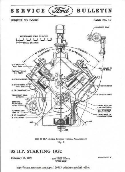 ford flathead v8 cylinder engines