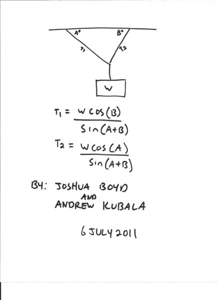 Formula_7_6_2011_scaledown.png