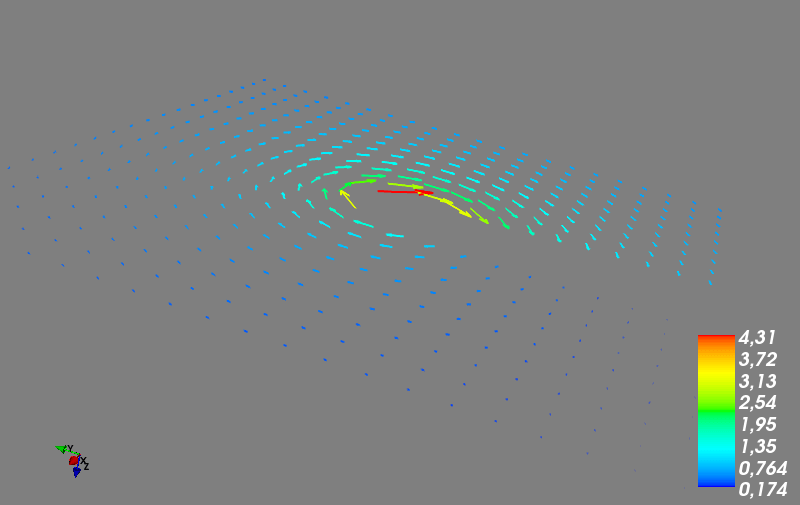 forum-ansatz-vector-field-1.png