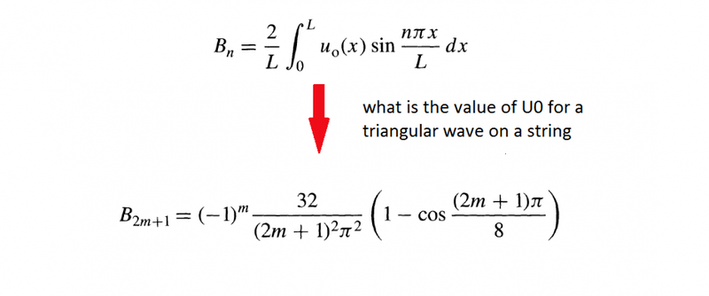 fourier sin.png