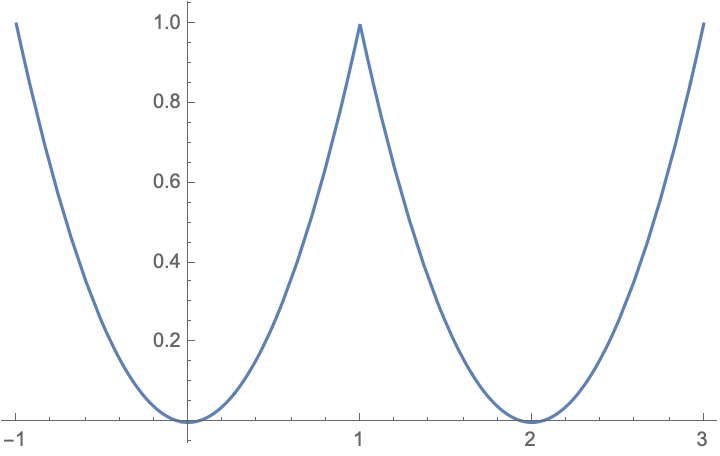 fourier2.png
