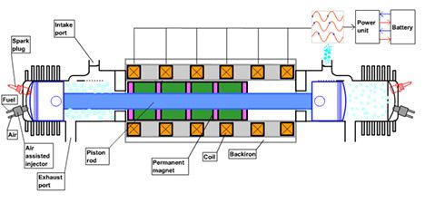 free-pistong-engine-image-01.jpg