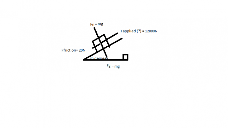 Freebodydiagram.png