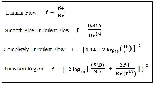 Friction-Factor-Equations.jpg