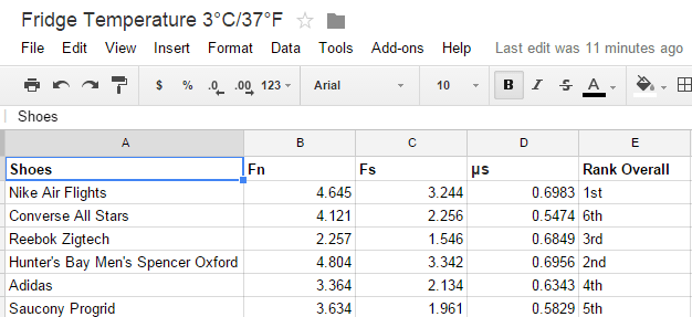 Fridge Temperature 3°C 37°F   Google Sheets.png