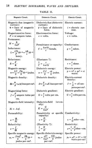 g=PA18&img=1&zoom=3&hl=en&sig=ACfU3U0TOrBJ6bXgb1froqZbNG-yf5h45w&ci=118%2C95%2C762%2C1225&edge=0.png