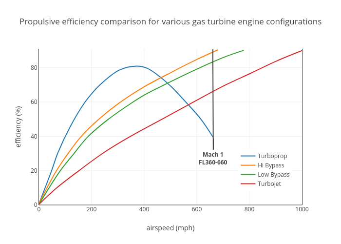 Gas_turbine_efficiency.png