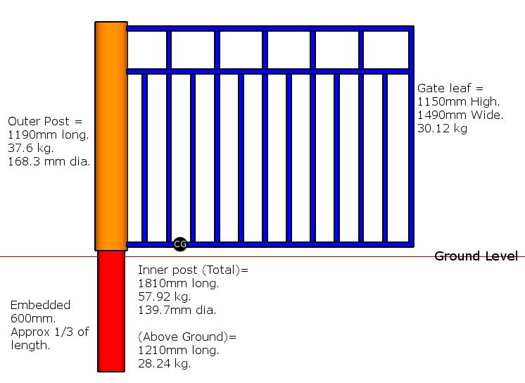 Gate_Dimensions.png