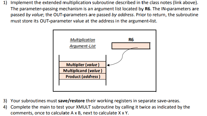 Trouble with Extended Multiplication in LC-3 Assembly