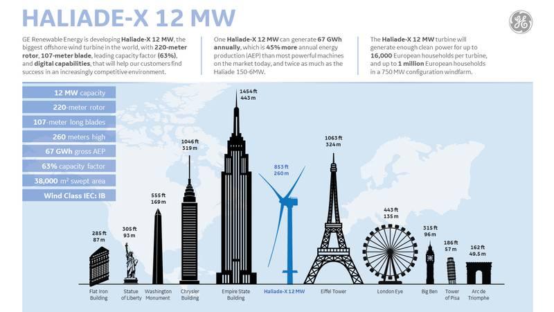 ge-infographic-1-haliade-x.jpg
