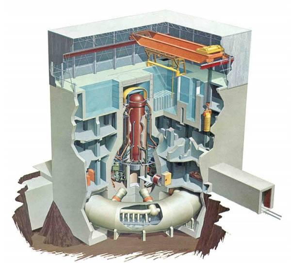 general-electric-boiling-water-reactor-mark-I.jpg