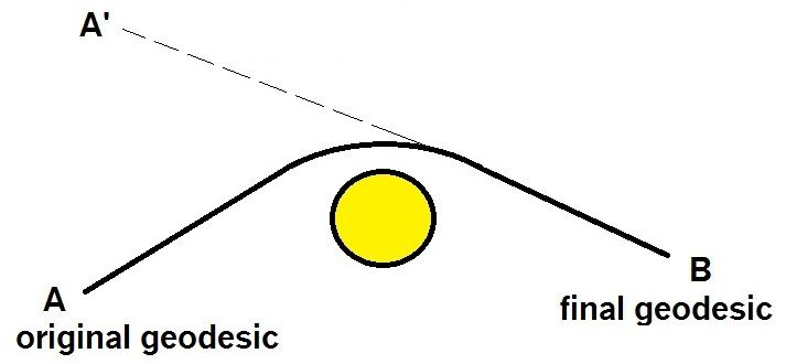 geodesics.jpg