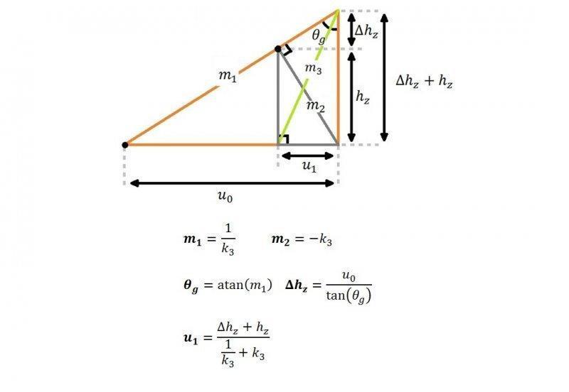 Geometric Problem.jpg