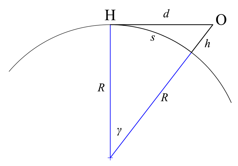 GeometricDistanceToHorizon.png