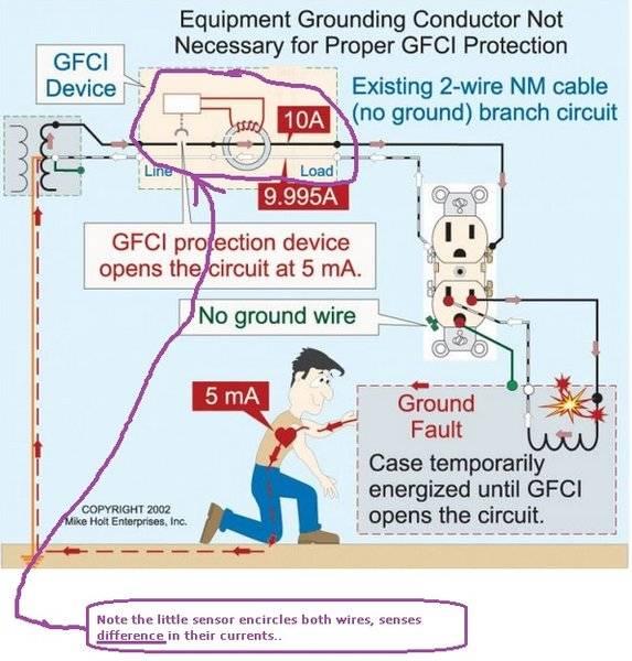 GFCI4Oliska.jpg