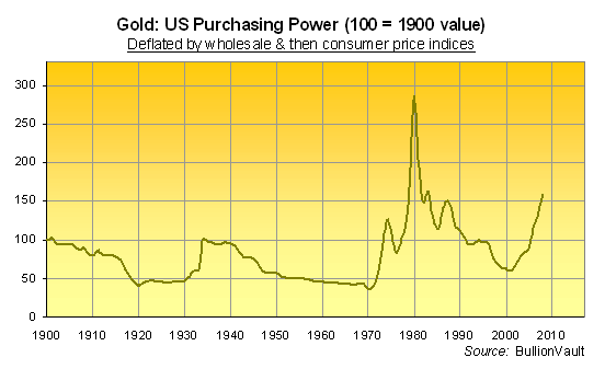 gold_real_value_2.png