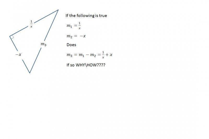 Gradient Problem.jpg