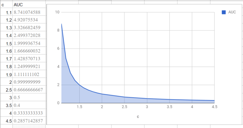 graph data.PNG