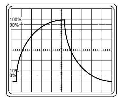 Calculating time constant in RC Circuit | Physics Forums