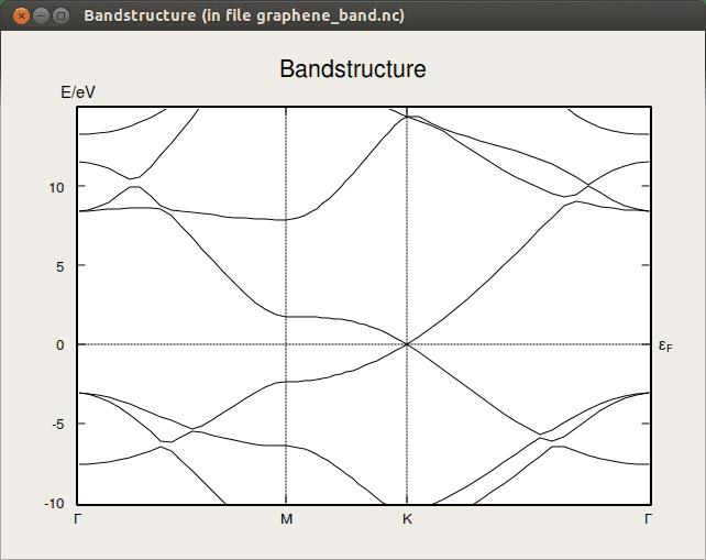 graphene_bs_9x9_dft.png