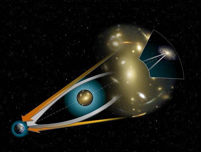 Gravitational_lens-full.jpg