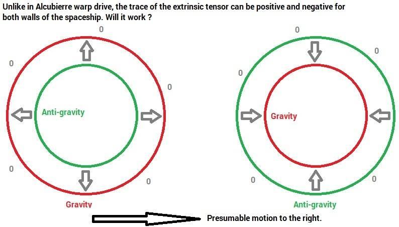 Gravity_And_AntiGravity_Flow_Of_SpaceTime.jpg