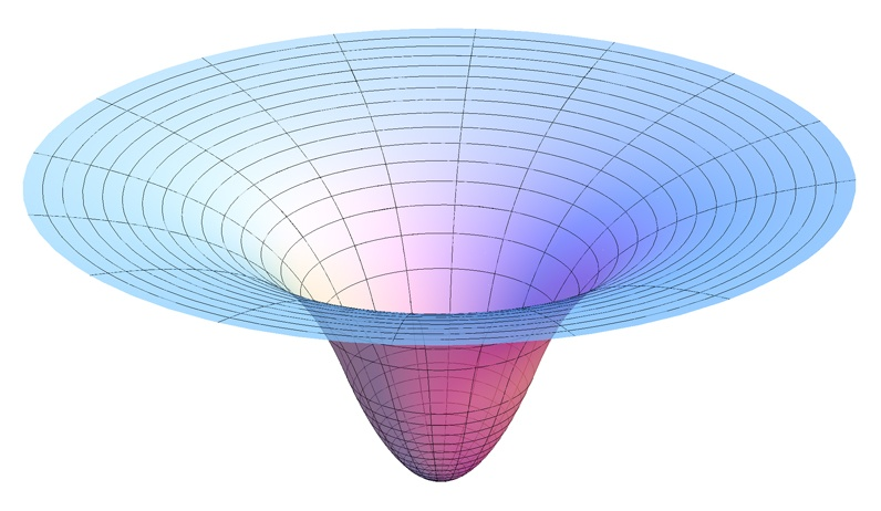 GravityPotential.jpg