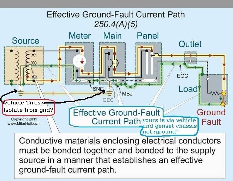 GroundingGeneratorTomG2.jpg