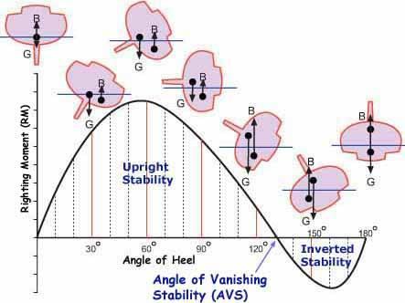 Gz-curves.jpg