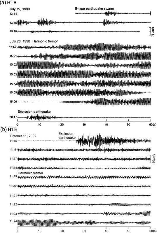 harmonic tremor.jpg