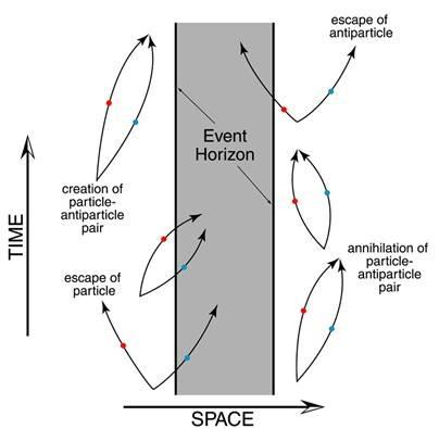 HawkingRadiation.jpg