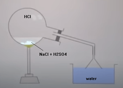 HCl_funnel.png