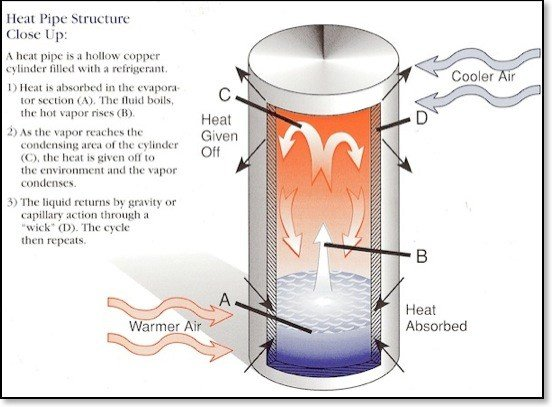 heat_pipe.jpg