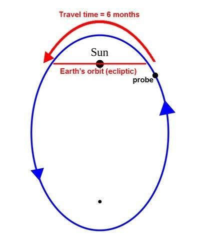 heliopolar6months.jpg