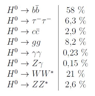 HiggsBR.Data.png