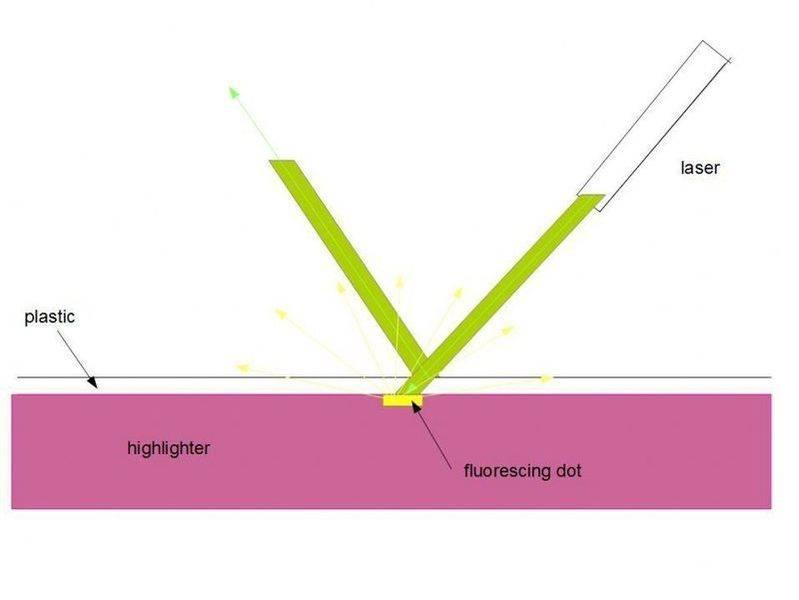 Highlighter.jpg