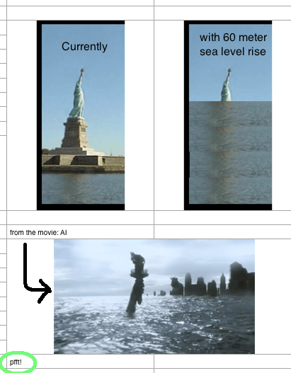 Hollywood.and.global.warming.png