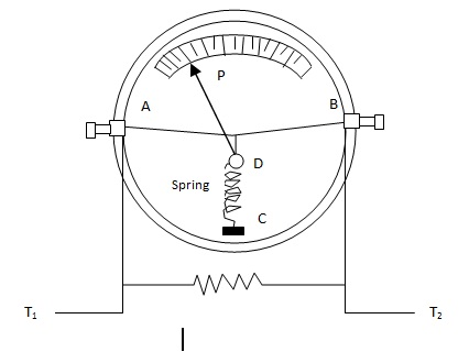 The Hot Wire Ammeter Physics Forums