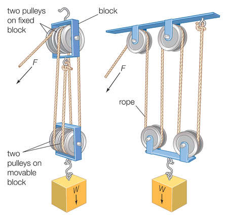 Snatch Block Diagrams together with How 5098217 set Up Double Pulley System further Index furthermore Block  enkel maskin likewise Blocks. on snatch block diagrams