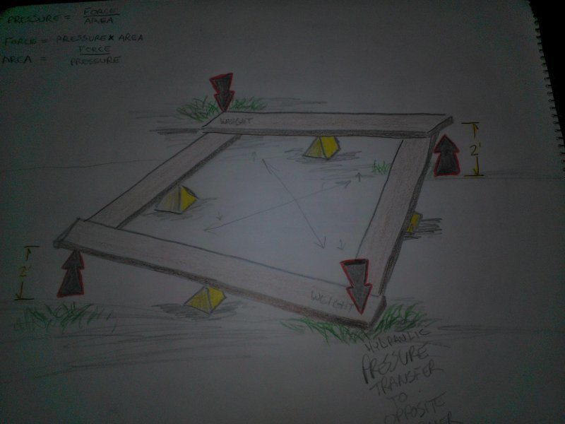 Hydrolic.jpg