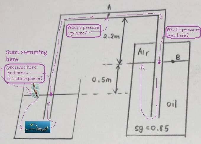 hydrostatics.jpg
