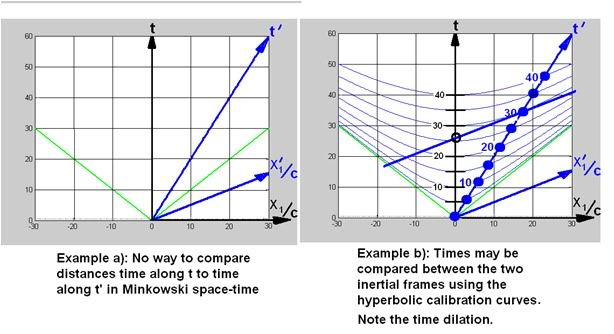 Hyperbolic_Calib3.jpg