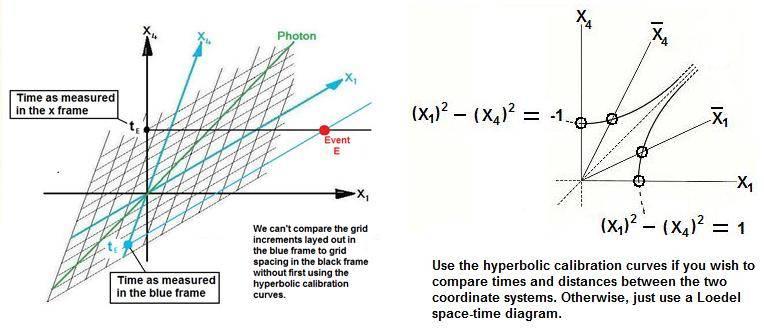 hyperbolic_Calibration.jpg