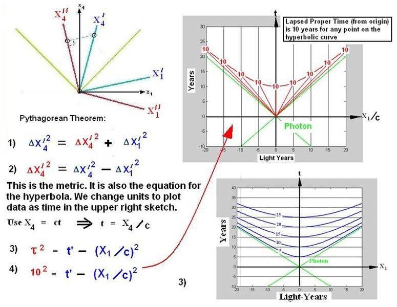 Hyperbolic_Curves13.jpg