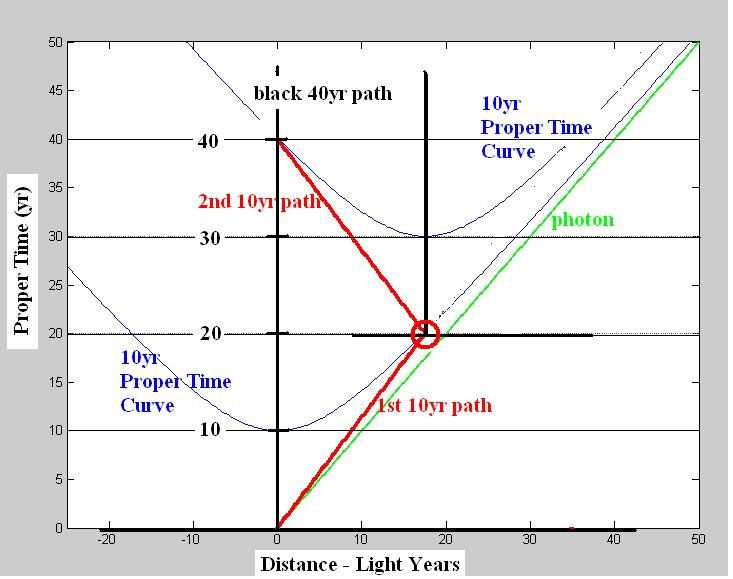 Hyperbolic_Matlab1.jpg