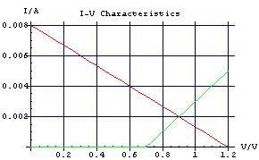 I-V_Characteristic_1B.jpg