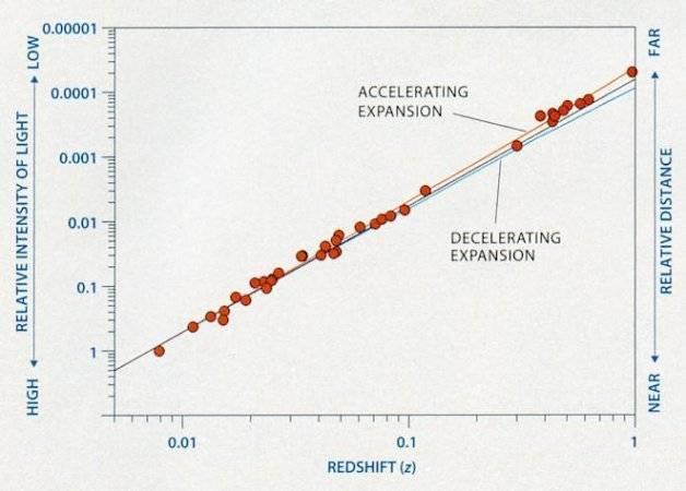 I02-15-accelerating.jpg