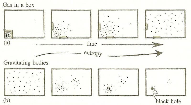 I02-35-entropy2.jpg