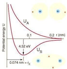 I12-08-H2energy.jpg
